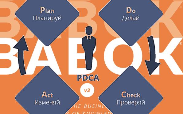 Разбираем BABOK®Guide по циклу PDCA и важности с точки зрения клиента