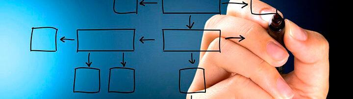 MODP: Методы описания бизнес-процессов