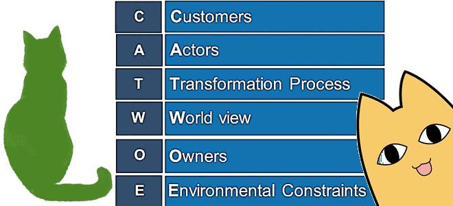 Метод CATWOE для бизнес-аналитика: еще 1 техника из BABOK®Guide