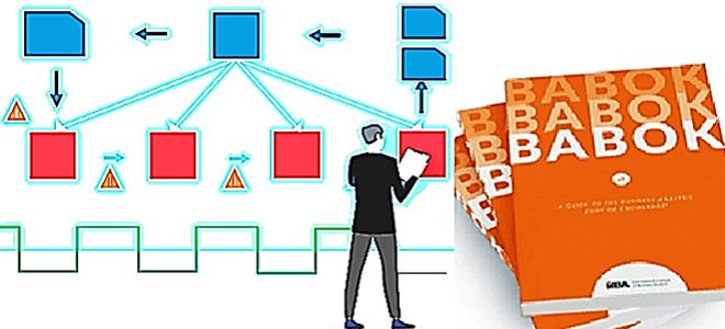 BABOK и Lean: строим карту потоков создания ценности для анализа бизнес-процессов
