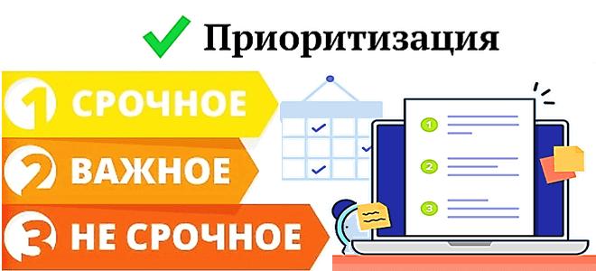 Приоритизация требований в BABOK®Guide и ТЗ