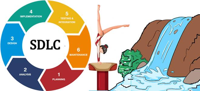 Бизнес-аналитик в ИТ: SLDC, Agile, модели и методологии разработки ПО