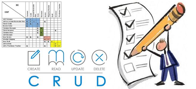 Матрица ролей и прав: техника BABOK®Guide для описания CRUD-операций при разработке ТЗ