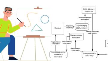 Зачем вам DFD-диаграммы или как описать движение потоков данных в бизнес-процессах